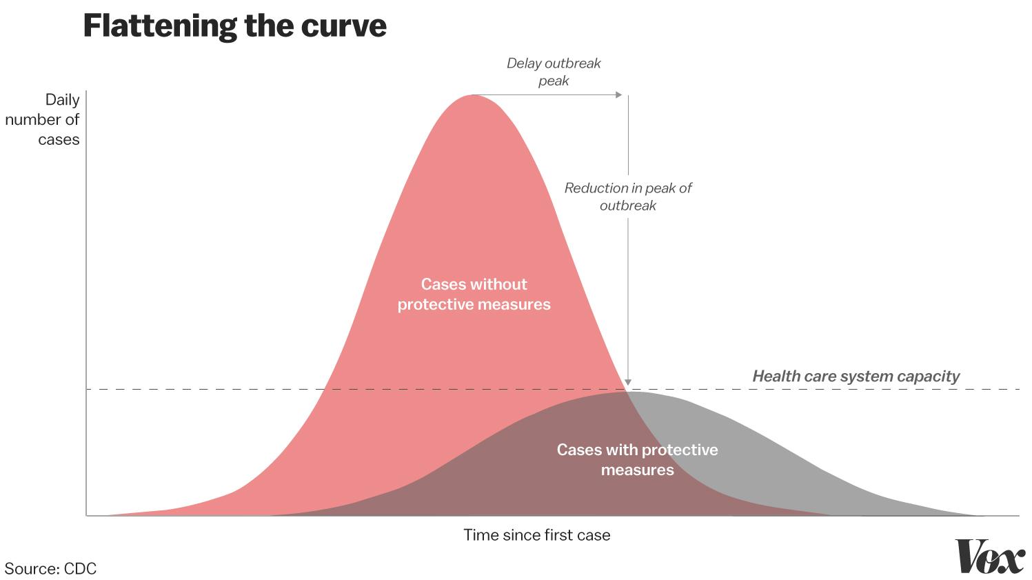 flattening_the_curve_final